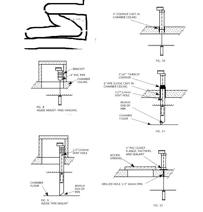 Installation Illustrations DC4 figure 8-12