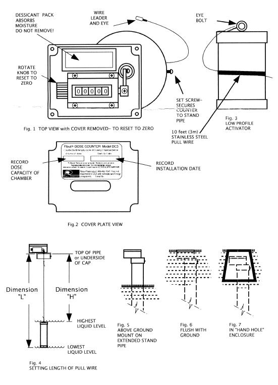 Illustrations DC4 figures 1-7